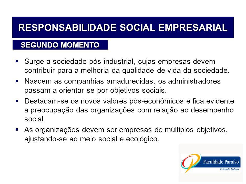 RESPONSABILIDADE SOCIAL EMPRESARIAL Surge a sociedade pós-industrial, cujas empresas devem contribuir para a melhoria da qualidade de vida da sociedad