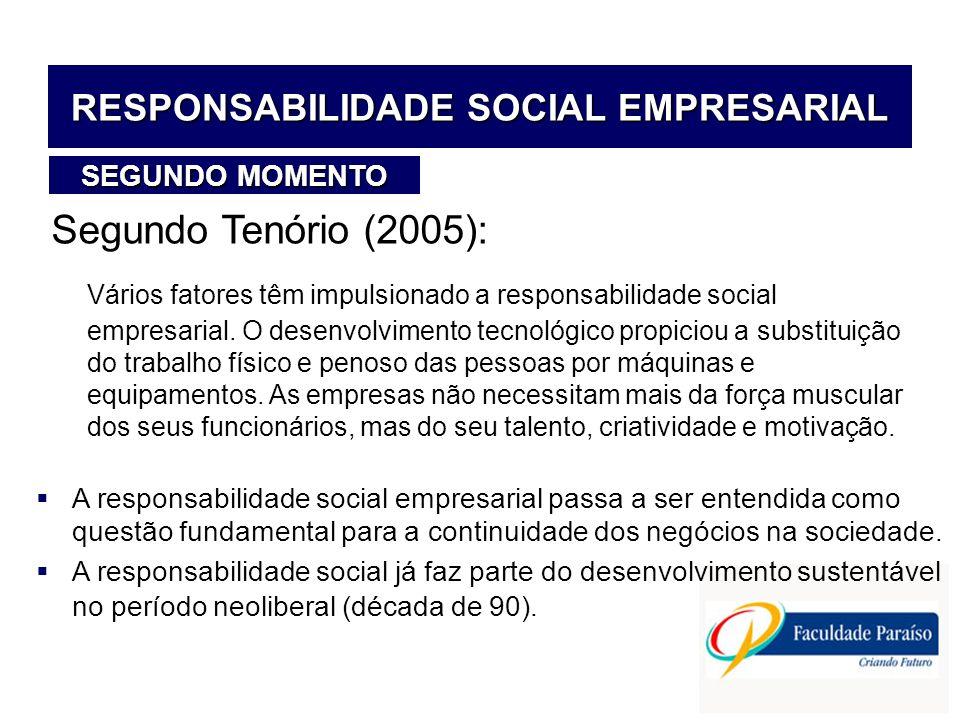 RESPONSABILIDADE SOCIAL EMPRESARIAL Segundo Tenório (2005): Vários fatores têm impulsionado a responsabilidade social empresarial. O desenvolvimento t