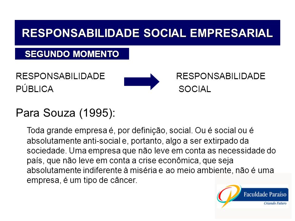 RESPONSABILIDADE SOCIAL EMPRESARIAL Para Souza (1995): Toda grande empresa é, por definição, social. Ou é social ou é absolutamente anti-social e, por