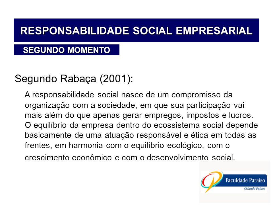 RESPONSABILIDADE SOCIAL EMPRESARIAL Segundo Rabaça (2001): A responsabilidade social nasce de um compromisso da organização com a sociedade, em que su