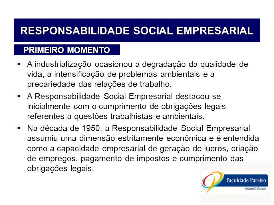 RESPONSABILIDADE SOCIAL EMPRESARIAL Surge a sociedade pós-industrial, cujas empresas devem contribuir para a melhoria da qualidade de vida da sociedade.