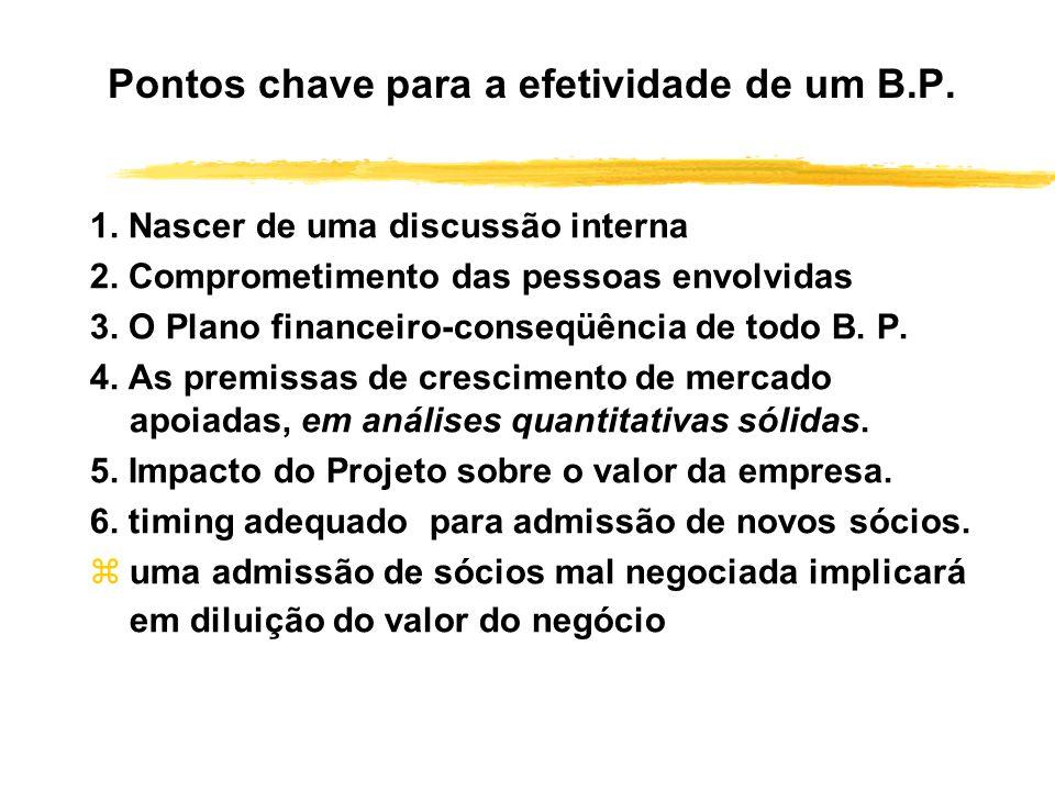 Pontos chave para a efetividade de um B.P. 1. Nascer de uma discussão interna 2. Comprometimento das pessoas envolvidas 3. O Plano financeiro-conseqüê