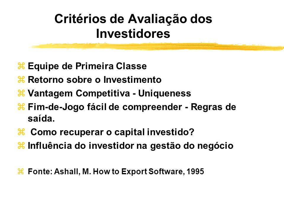 Critérios de Avaliação dos Investidores zEquipe de Primeira Classe zRetorno sobre o Investimento zVantagem Competitiva - Uniqueness zFim-de-Jogo fácil