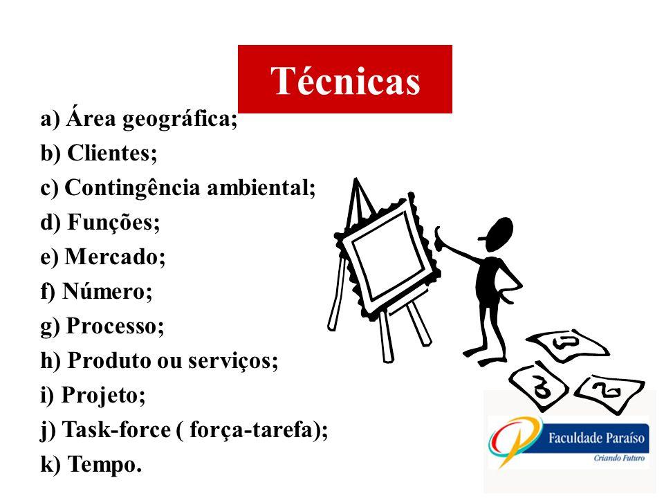 Técnicas a) Área geográfica; b) Clientes; c) Contingência ambiental; d) Funções; e) Mercado; f) Número; g) Processo; h) Produto ou serviços; i) Projeto; j) Task-force ( força-tarefa); k) Tempo.