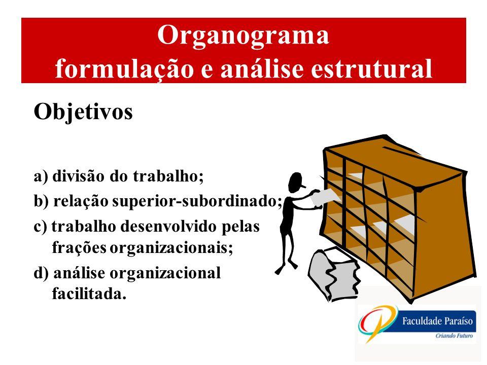 Organograma formulação e análise estrutural Objetivos a) divisão do trabalho; b) relação superior-subordinado; c) trabalho desenvolvido pelas frações organizacionais; d) análise organizacional facilitada.