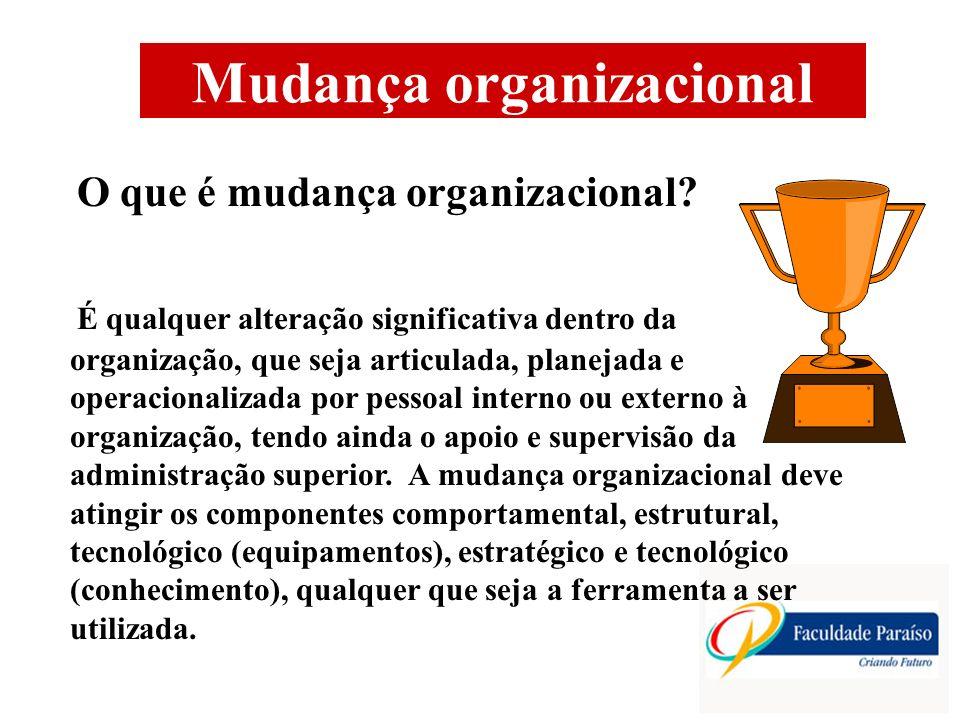 Mudança organizacional O que é mudança organizacional.