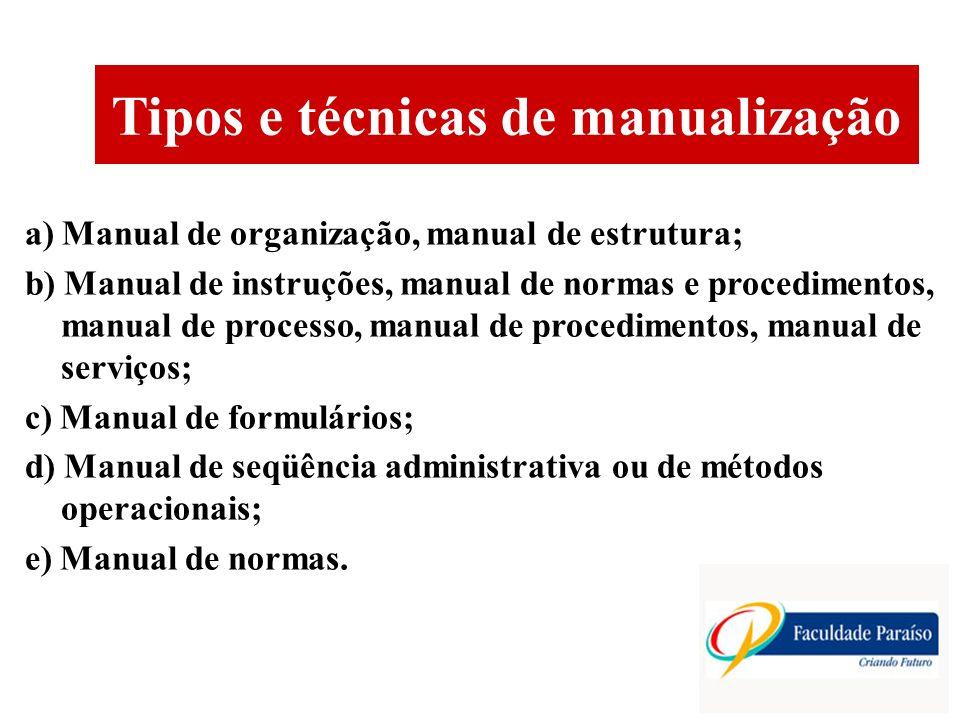 Tipos e técnicas de manualização a) Manual de organização, manual de estrutura; b) Manual de instruções, manual de normas e procedimentos, manual de processo, manual de procedimentos, manual de serviços; c) Manual de formulários; d) Manual de seqüência administrativa ou de métodos operacionais; e) Manual de normas.