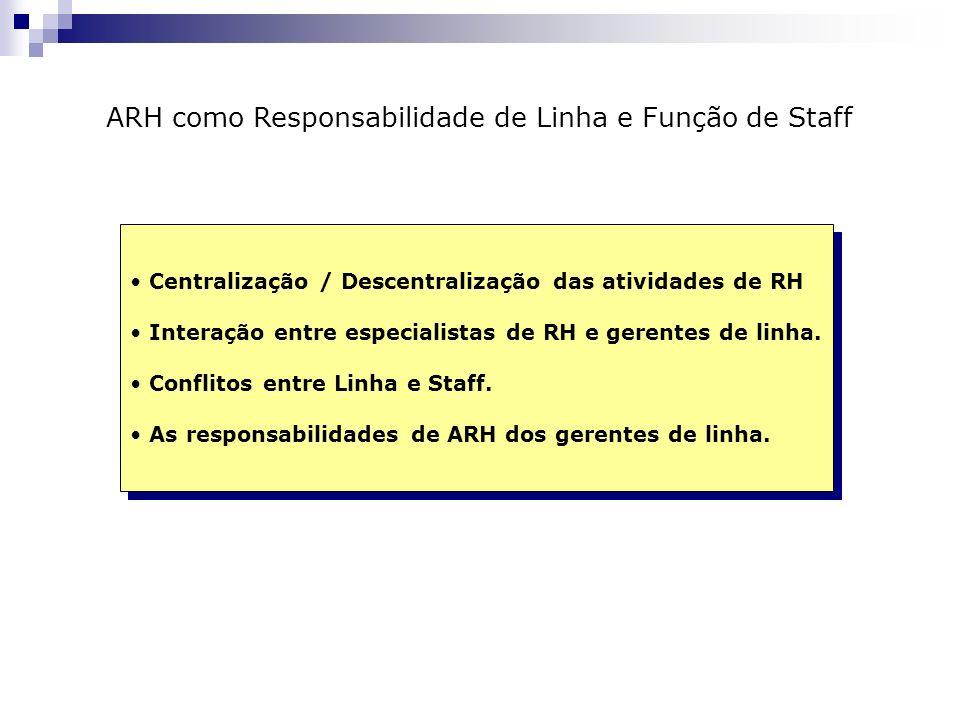 ARH como Responsabilidade de Linha e Função de Staff Centralização / Descentralização das atividades de RH Interação entre especialistas de RH e geren