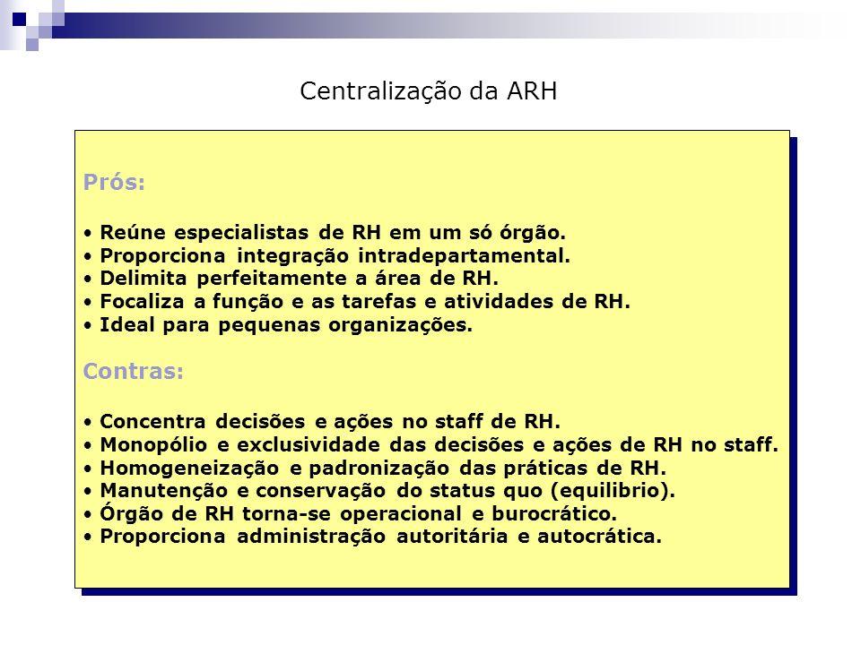 Centralização da ARH Prós: Reúne especialistas de RH em um só órgão. Proporciona integração intradepartamental. Delimita perfeitamente a área de RH. F