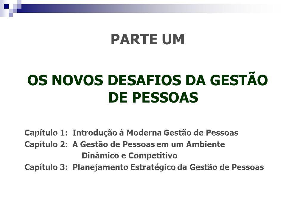 PARTE UM OS NOVOS DESAFIOS DA GESTÃO DE PESSOAS Capítulo 1: Introdução à Moderna Gestão de Pessoas Capítulo 2: A Gestão de Pessoas em um Ambiente Dinâ