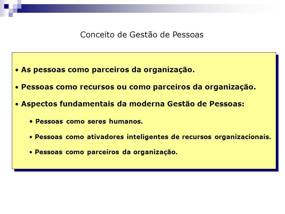 Conceito de Gestão de Pessoas As pessoas como parceiros da organização. Pessoas como recursos ou como parceiros da organização. Aspectos fundamentais