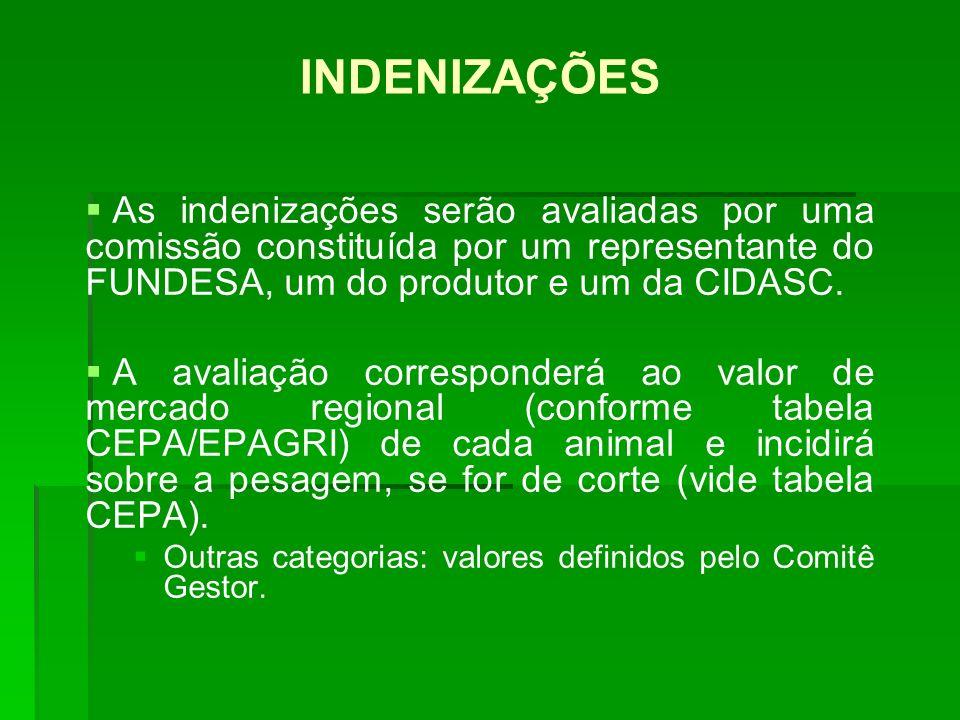 As indenizações serão avaliadas por uma comissão constituída por um representante do FUNDESA, um do produtor e um da CIDASC. A avaliação corresponderá