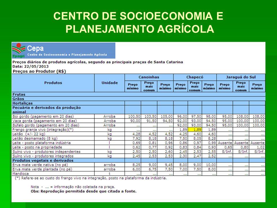 CENTRO DE SOCIOECONOMIA E PLANEJAMENTO AGRÍCOLA