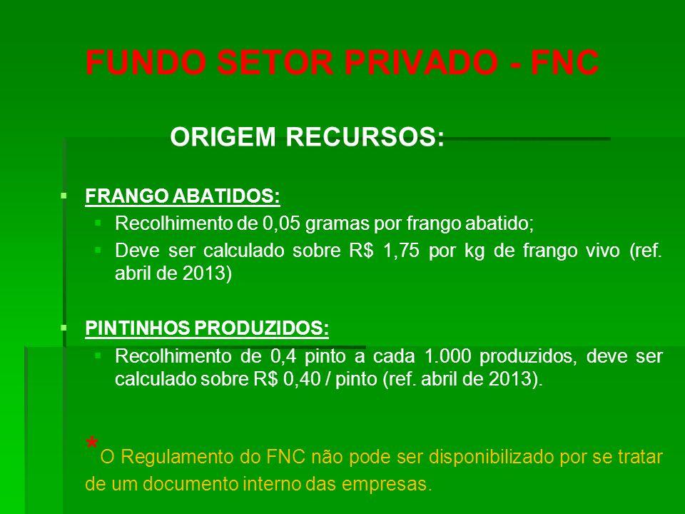 FUNDO SETOR PRIVADO - FNC ORIGEM RECURSOS: FRANGO ABATIDOS: Recolhimento de 0,05 gramas por frango abatido; Deve ser calculado sobre R$ 1,75 por kg de