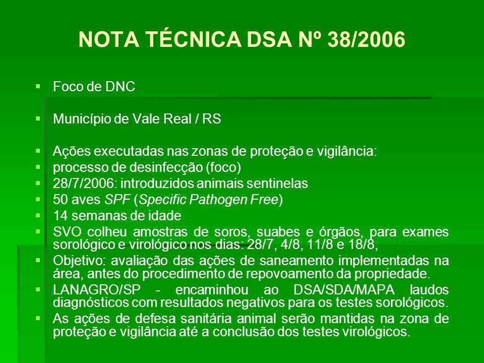 NOTA TÉCNICA DSA Nº 38/2006 Foco de DNC Município de Vale Real / RS Ações executadas nas zonas de proteção e vigilância: processo de desinfecção (foco