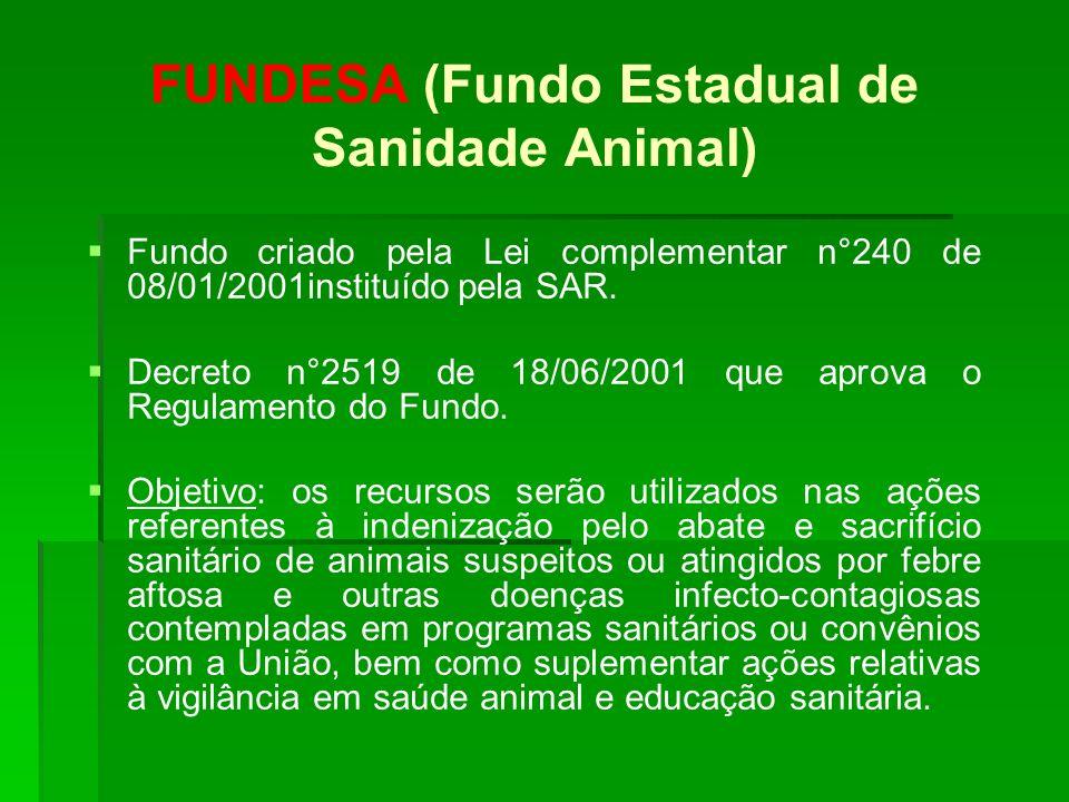 FUNDESA (Fundo Estadual de Sanidade Animal) Fundo criado pela Lei complementar n°240 de 08/01/2001instituído pela SAR. Decreto n°2519 de 18/06/2001 qu