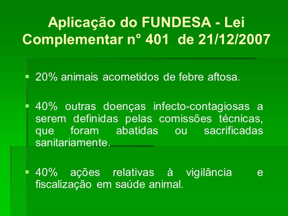Aplicação do FUNDESA - Lei Complementar n° 401 de 21/12/2007 20% animais acometidos de febre aftosa. 40% outras doenças infecto-contagiosas a serem de