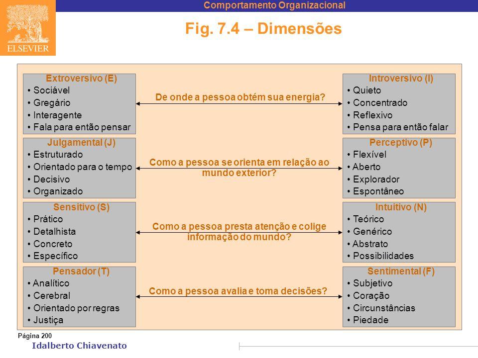 Comportamento Organizacional Idalberto Chiavenato Fig. 7.4 – Dimensões Página 200 Extroversivo (E) Sociável Gregário Interagente Fala para então pensa