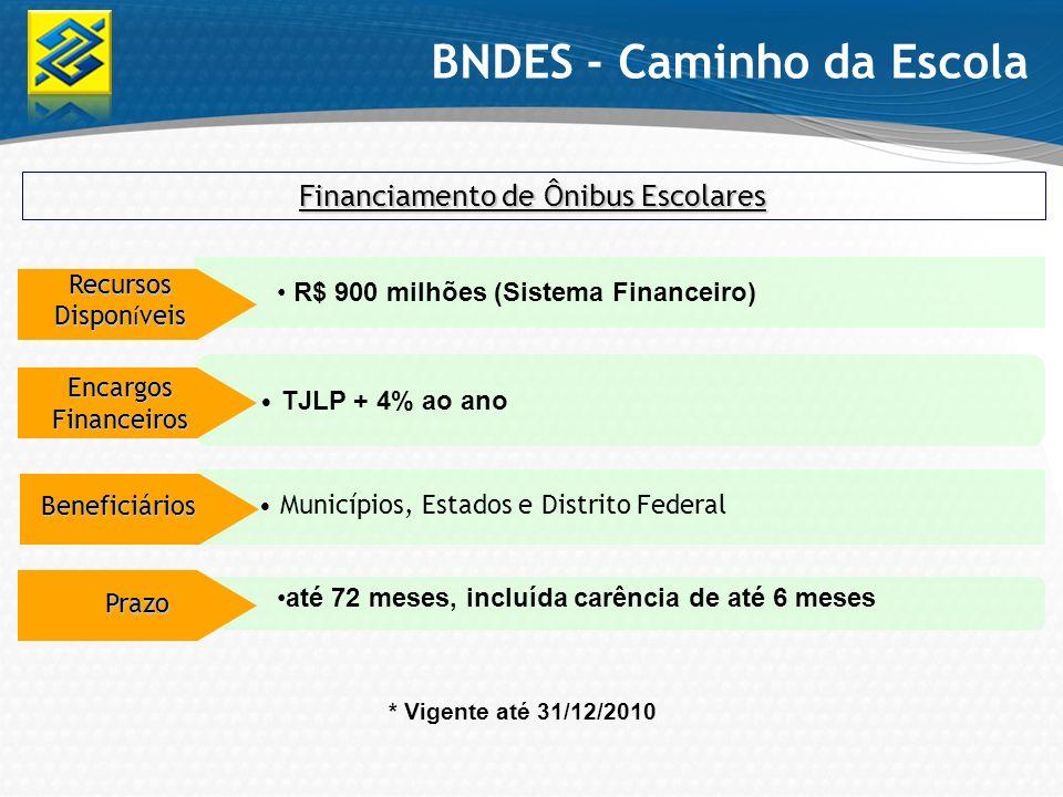 BNDES - Caminho da Escola Financiamento de Ônibus Escolares Recursos Dispon í veis Encargos Financeiros Beneficiários Prazo até 72 meses, incluída car