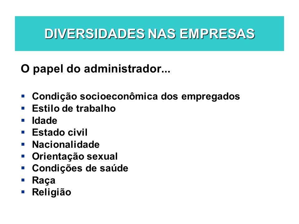 DIVERSIDADES NAS EMPRESAS O papel do administrador... Condição socioeconômica dos empregados Estilo de trabalho Idade Estado civil Nacionalidade Orien