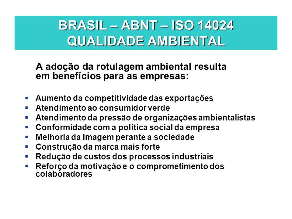 BRASIL – ABNT – ISO 14024 QUALIDADE AMBIENTAL A adoção da rotulagem ambiental resulta em benefícios para as empresas: Aumento da competitividade das e