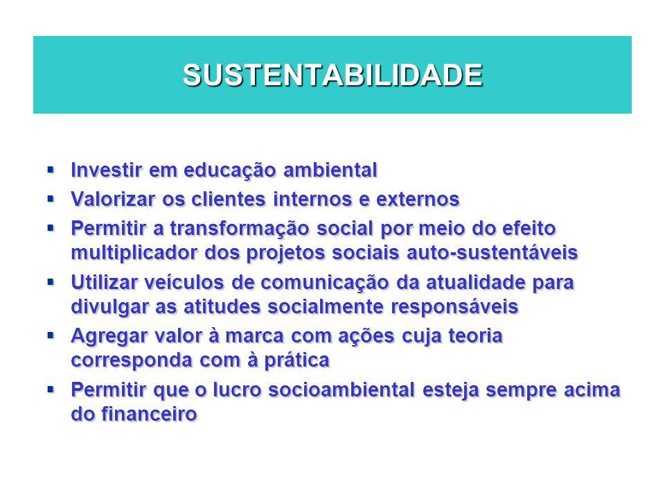 SUSTENTABILIDADE Investir em educação ambiental Investir em educação ambiental Valorizar os clientes internos e externos Valorizar os clientes interno