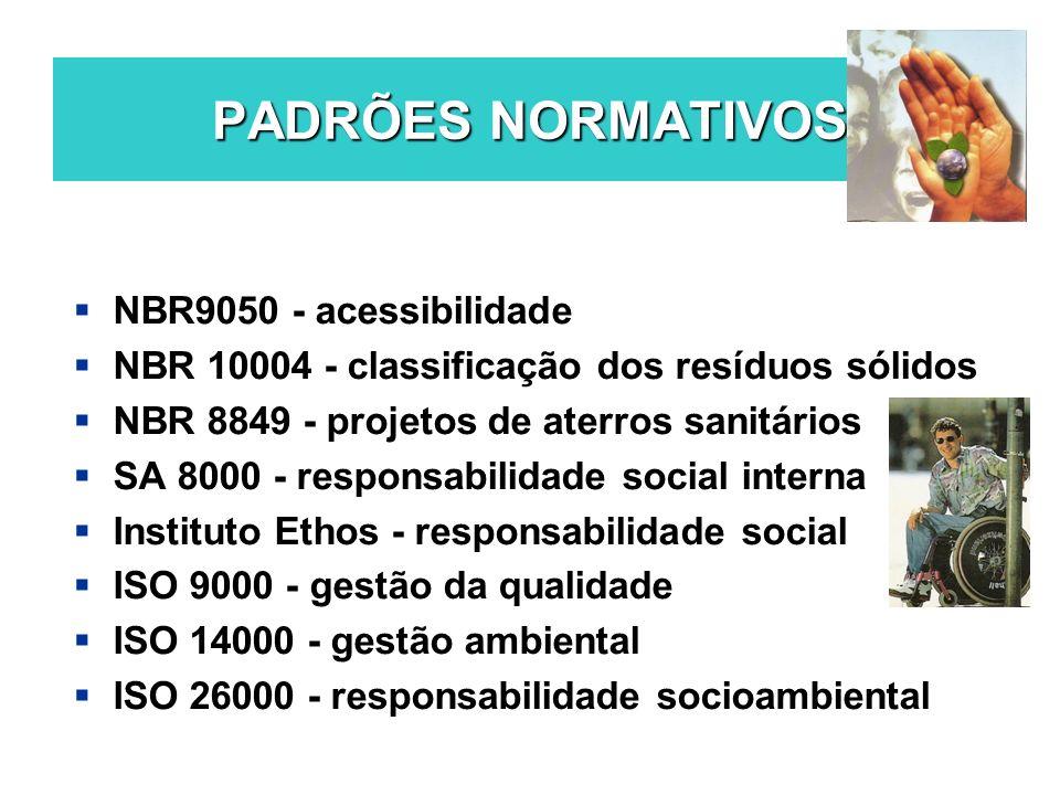 PADRÕES NORMATIVOS NBR9050 - acessibilidade NBR 10004 - classificação dos resíduos sólidos NBR 8849 - projetos de aterros sanitários SA 8000 - respons