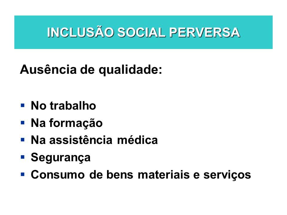 INCLUSÃO SOCIAL PERVERSA Ausência de qualidade: No trabalho Na formação Na assistência médica Segurança Consumo de bens materiais e serviços