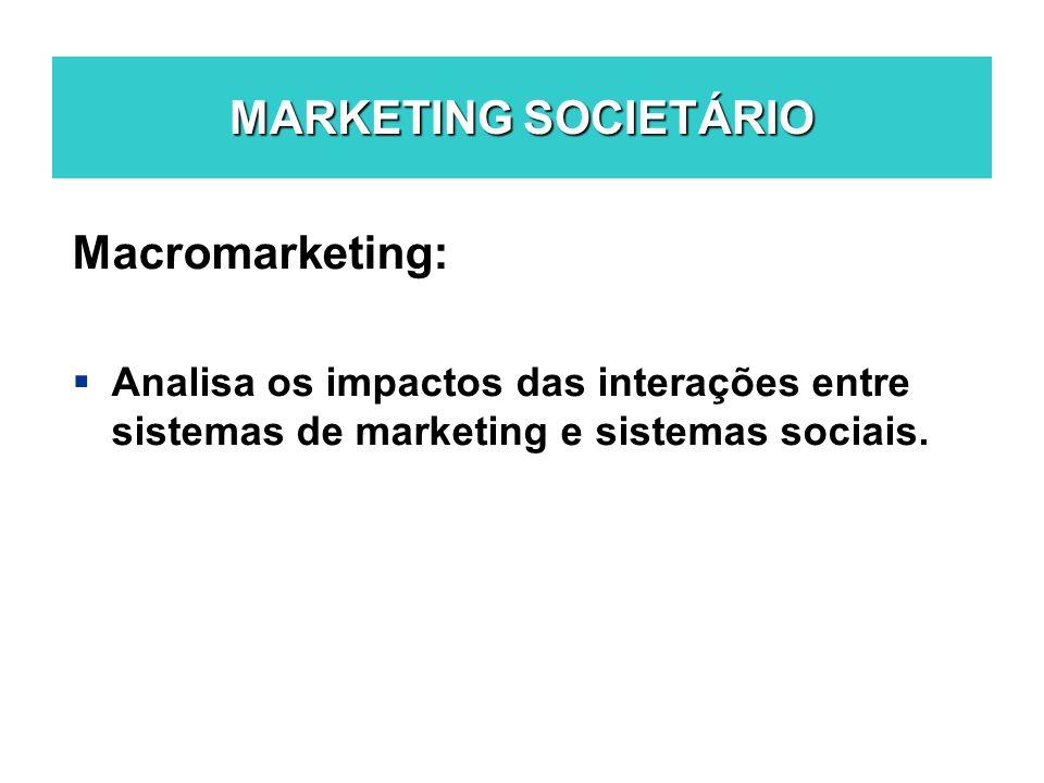 MARKETING SOCIETÁRIO Macromarketing: Analisa os impactos das interações entre sistemas de marketing e sistemas sociais.
