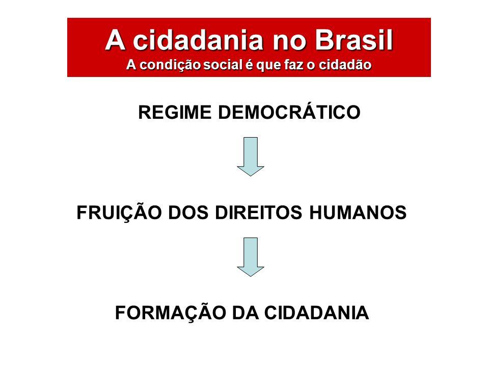 REGIME DEMOCRÁTICO A cidadania no Brasil A condição social é que faz o cidadão FRUIÇÃO DOS DIREITOS HUMANOS FORMAÇÃO DA CIDADANIA