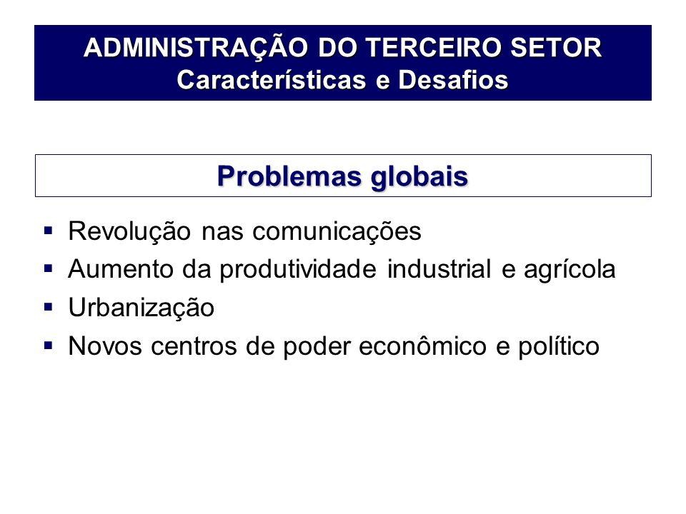 ADMINISTRAÇÃO DO TERCEIRO SETOR Características e Desafios Revolução nas comunicações Aumento da produtividade industrial e agrícola Urbanização Novos