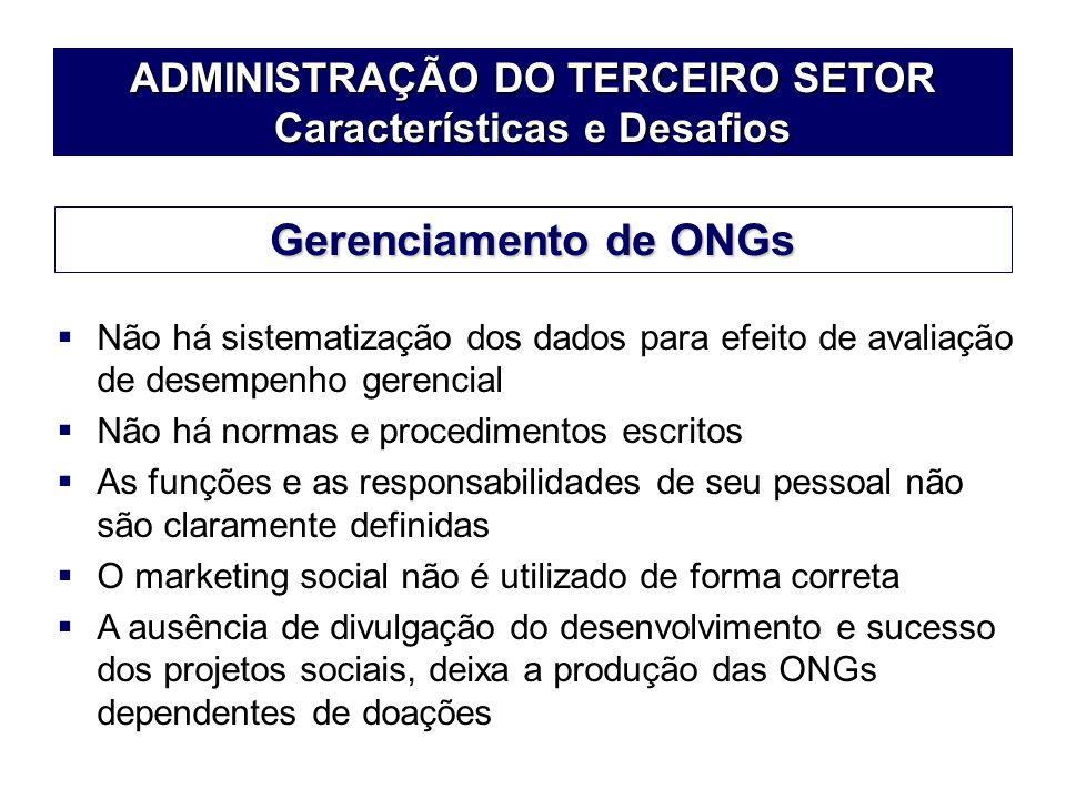ADMINISTRAÇÃO DO TERCEIRO SETOR Características e Desafios Não há sistematização dos dados para efeito de avaliação de desempenho gerencial Não há nor