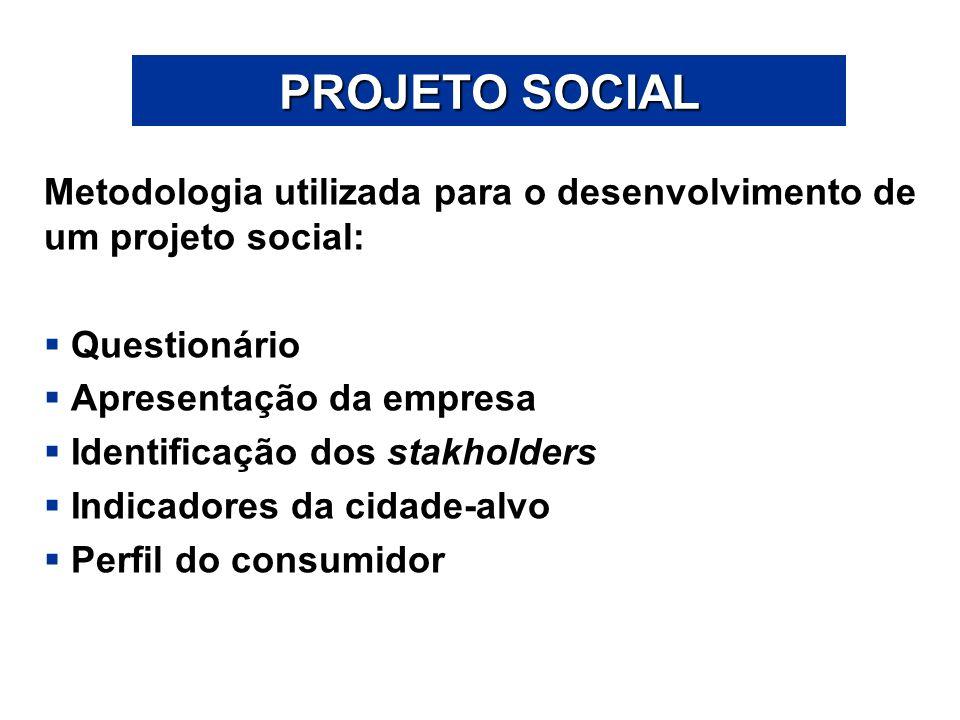 Metodologia utilizada para o desenvolvimento de um projeto social: Questionário Apresentação da empresa Identificação dos stakholders Indicadores da c