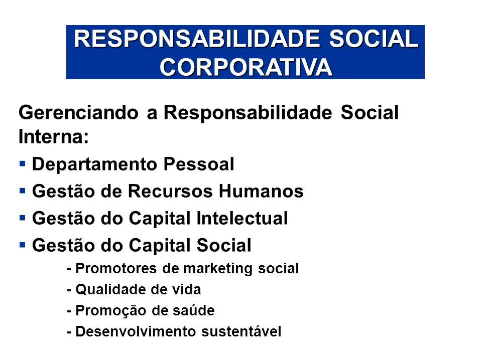 Gerenciando a Responsabilidade Social Interna: Departamento Pessoal Gestão de Recursos Humanos Gestão do Capital Intelectual Gestão do Capital Social