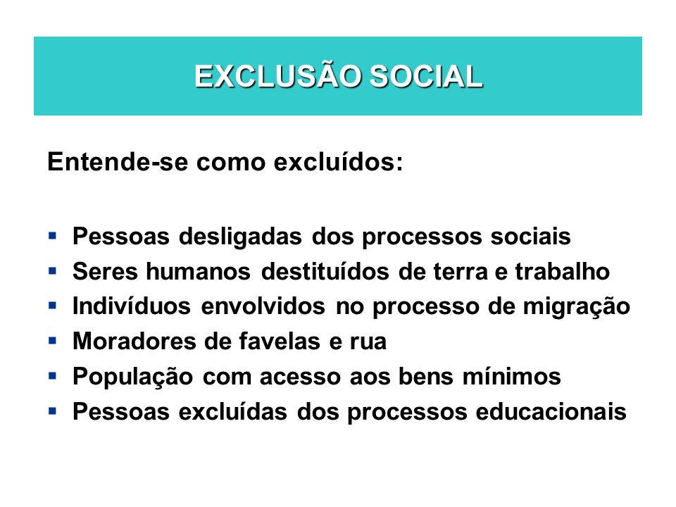 EXCLUSÃO SOCIAL Entende-se como excluídos: Pessoas desligadas dos processos sociais Seres humanos destituídos de terra e trabalho Indivíduos envolvido