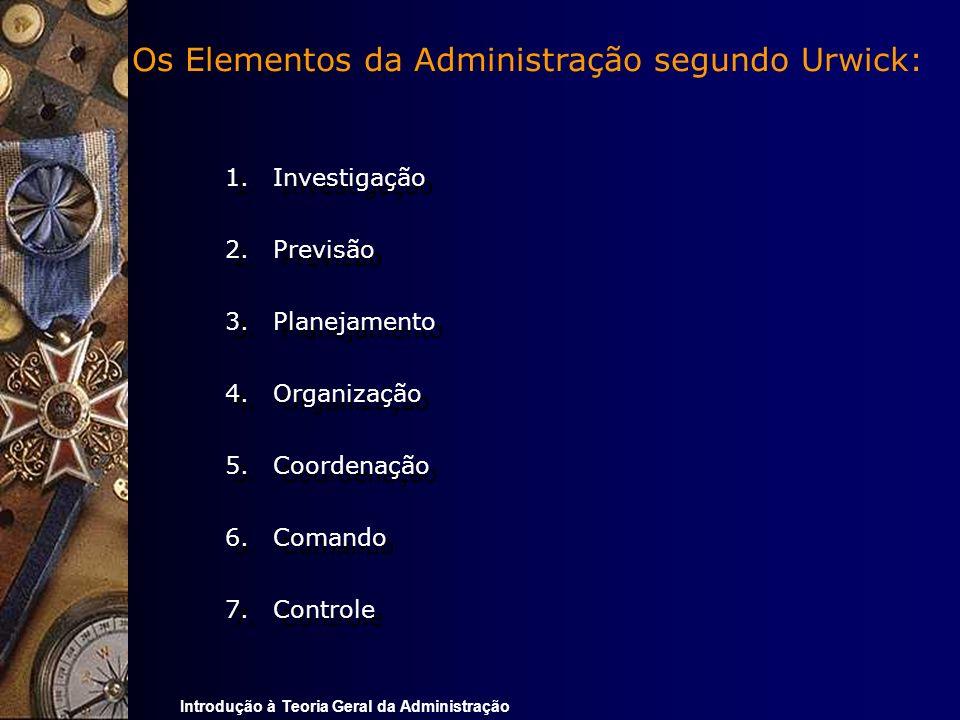 Introdução à Teoria Geral da Administração 1.Investigação 2.Previsão 3.Planejamento 4.Organização 5.Coordenação 6.Comando 7.Controle 1.Investigação 2.
