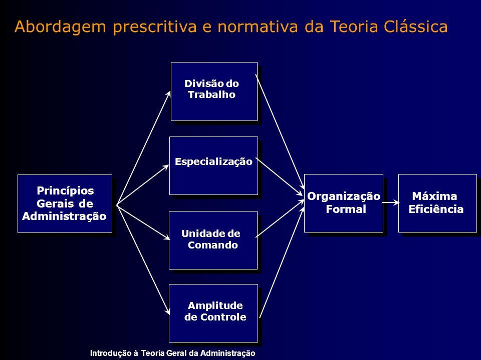 Introdução à Teoria Geral da Administração Princípios Gerais de Administração Divisão do Trabalho Especialização Unidade de Comando Amplitude de Contr