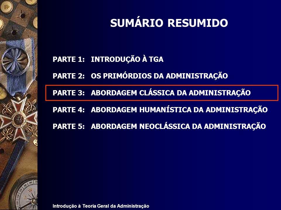 Introdução à Teoria Geral da Administração SUMÁRIO RESUMIDO PARTE 1: INTRODUÇÃO À TGA PARTE 2: OS PRIMÓRDIOS DA ADMINISTRAÇÃO PARTE 3: ABORDAGEM CLÁSS