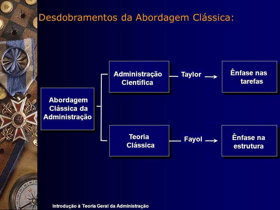 Introdução à Teoria Geral da Administração Abordagem Clássica da Administração Científica Teoria Clássica Ênfase nas tarefas Ênfase na estrutura Taylo