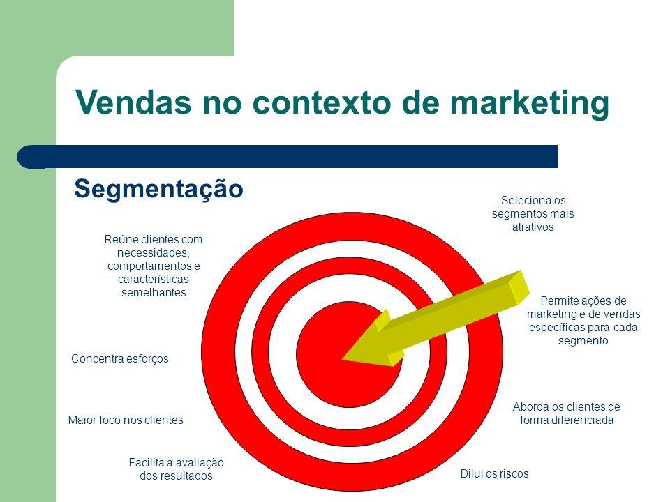Segmentação Reúne clientes com necessidades, comportamentos e características semelhantes Maior foco nos clientes Seleciona os segmentos mais atrativo