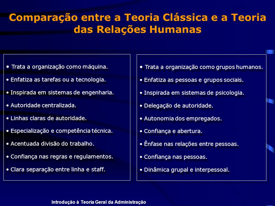 Introdução à Teoria Geral da Administração Comparação entre a Teoria Clássica e a Teoria das Relações Humanas Trata a organização como máquina. Enfati