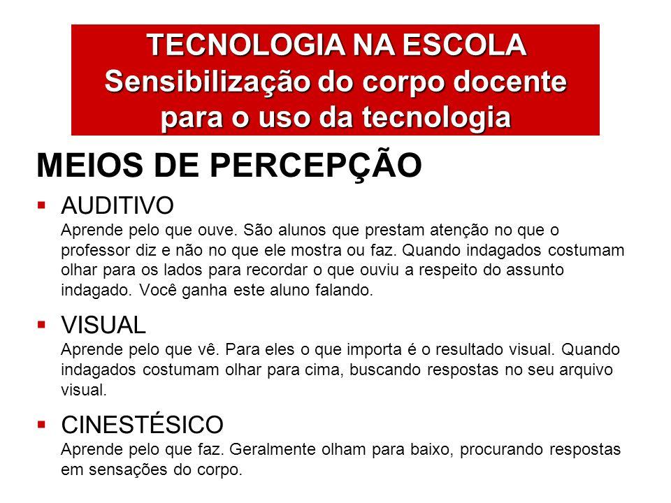 TECNOLOGIA NA ESCOLA Sensibilização do corpo docente para o uso da tecnologia Métodos utilizados para cada tipo de aluno: AUDITIVO 1.