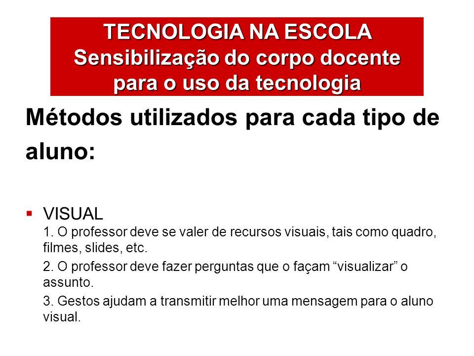 TECNOLOGIA NA ESCOLA Sensibilização do corpo docente para o uso da tecnologia Métodos utilizados para cada tipo de aluno: CINESTÉSICO 1.
