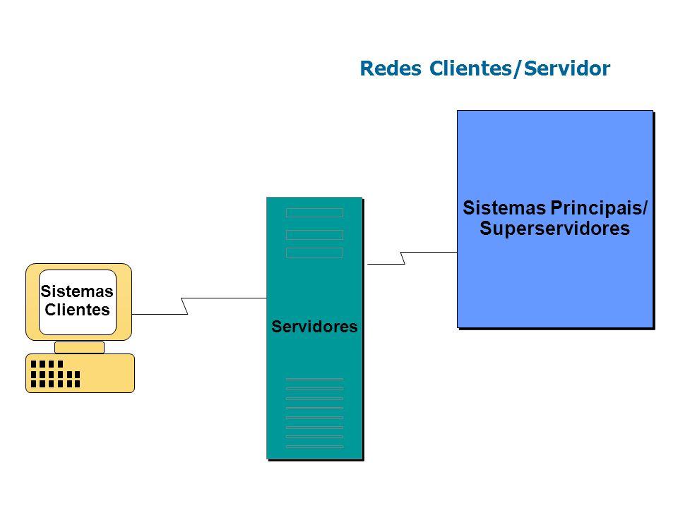 Redes Clientes/Servidor Sistemas Clientes Servidores Sistemas Principais/ Superservidores Sistemas Principais/ Superservidores