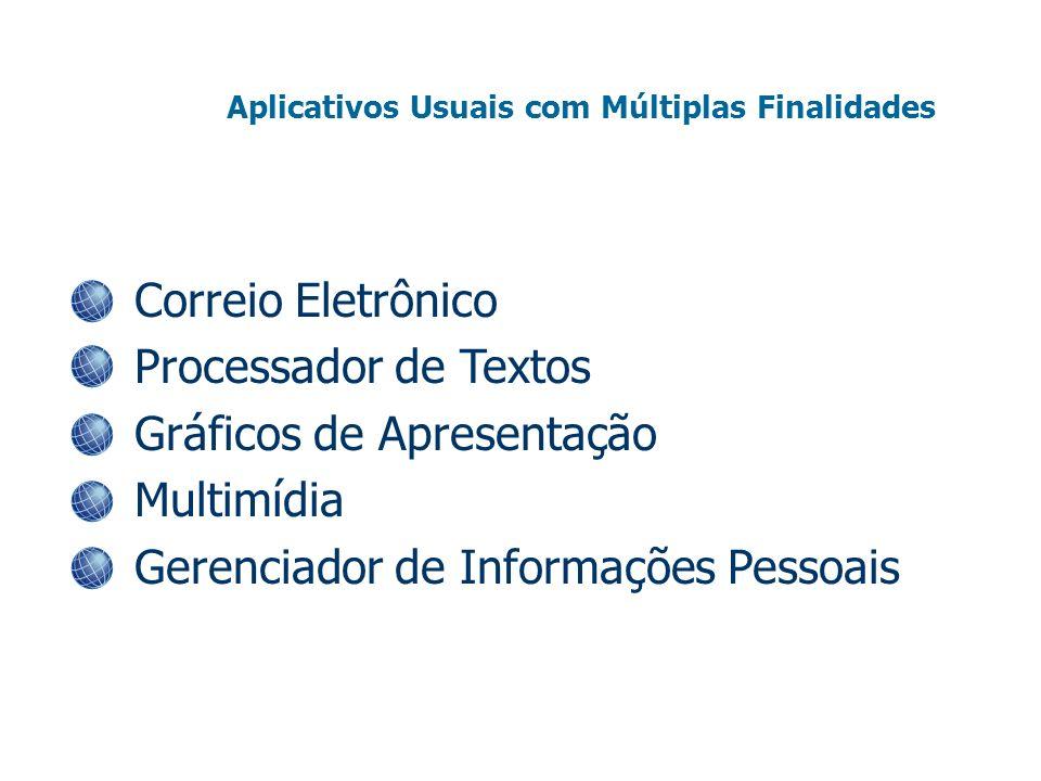 Correio Eletrônico Processador de Textos Gráficos de Apresentação Multimídia Gerenciador de Informações Pessoais Aplicativos Usuais com Múltiplas Fina