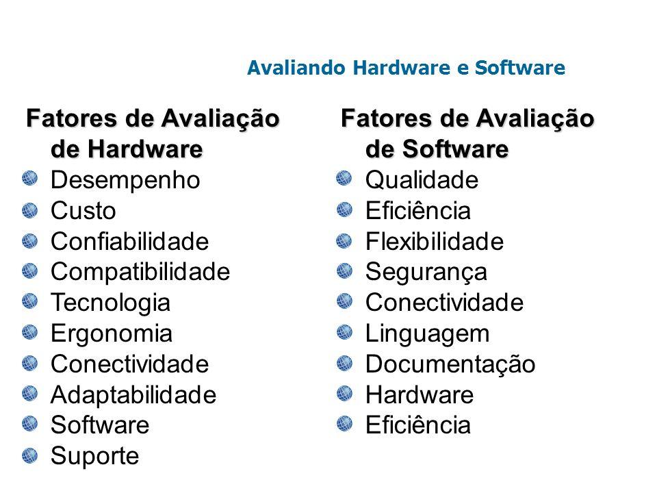 Avaliando Hardware e Software Fatores de Avaliação de Hardware Desempenho Custo Confiabilidade Compatibilidade Tecnologia Ergonomia Conectividade Adap
