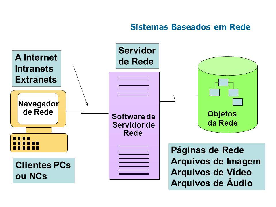 Sistemas Baseados em Rede Navegador de Rede Software de Servidor de Rede Software de Servidor de Rede Servidor de Rede A Internet Intranets Extranets