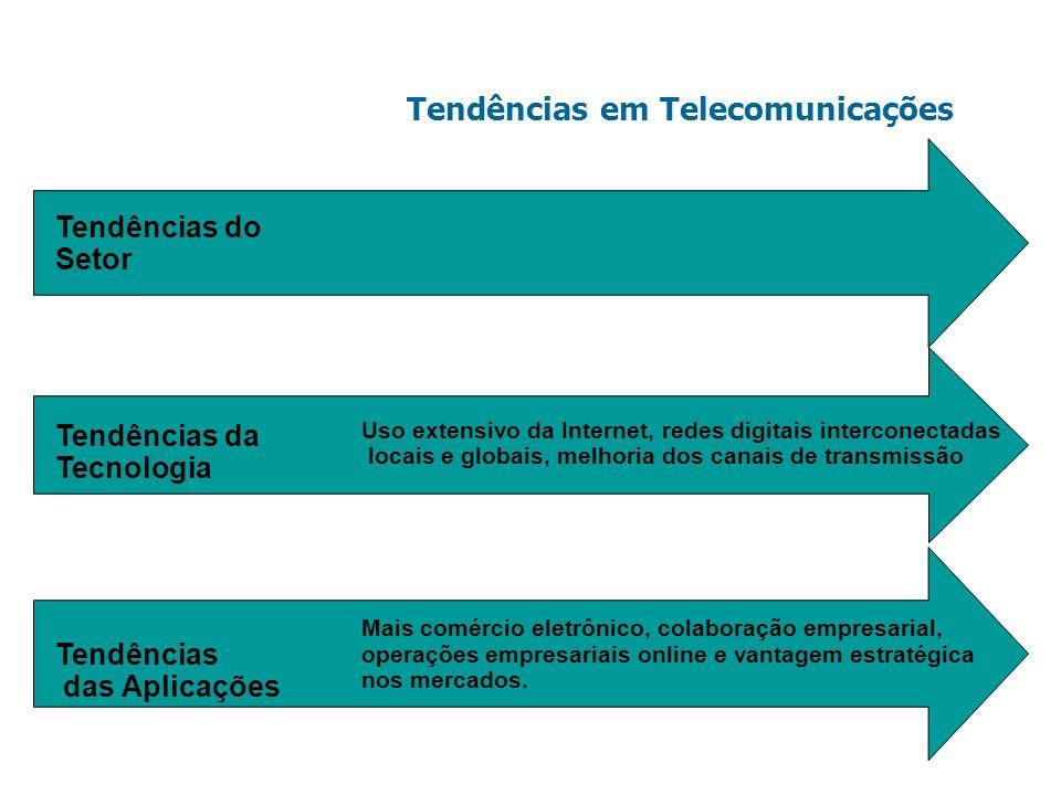 Tendências em Telecomunicações Mais comércio eletrônico, colaboração empresarial, operações empresariais online e vantagem estratégica nos mercados. M