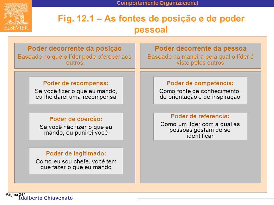 Comportamento Organizacional Idalberto Chiavenato Fig. 12.1 – As fontes de posição e de poder pessoal Poder decorrente da posição Baseado no que o líd