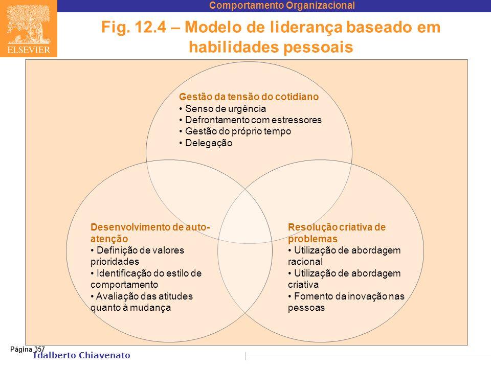 Comportamento Organizacional Idalberto Chiavenato Fig. 12.4 – Modelo de liderança baseado em habilidades pessoais Página 357 Gestão da tensão do cotid